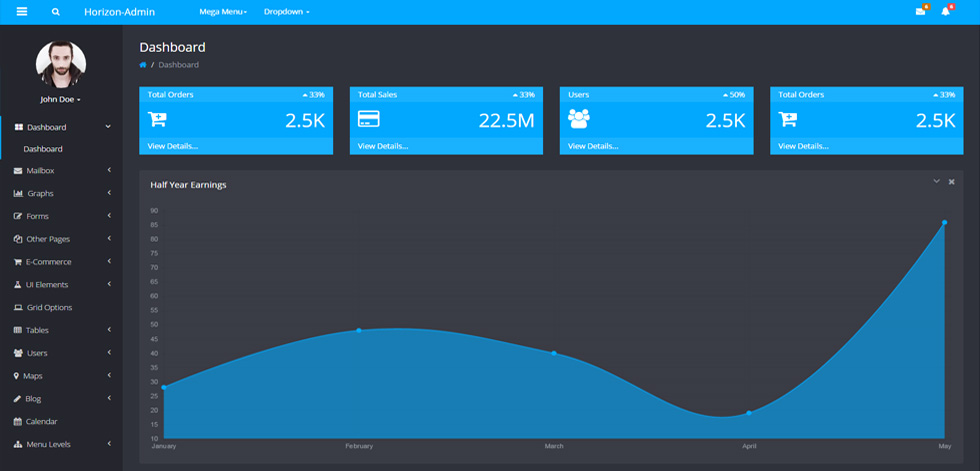 40 best html5 dashboard template and admin panel 2016 responsivemiracle for Html5 dashboard template